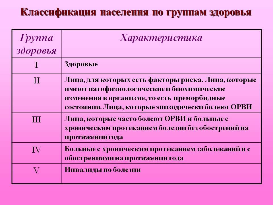 klassification