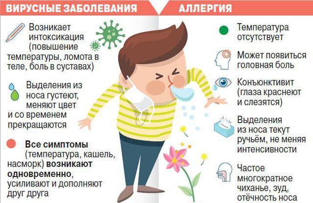"""""""Акция жизнь без аллергии"""""""